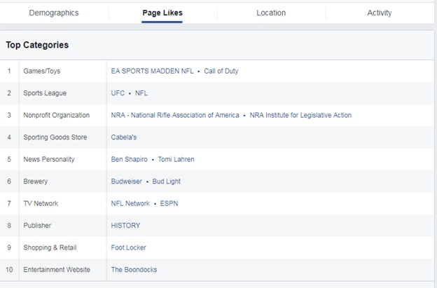 Page Links